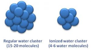 Micro-clustered (restructured) water